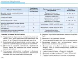 Регламент ТО (технического обслуживания) Хендай Крета (Грета)