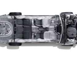 Hyundai представила новую модульную платформу