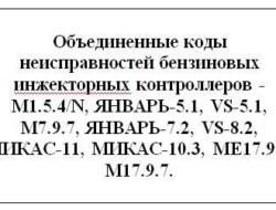 Коды ошибок M1.5.4/N, ЯНВАРЬ-5.1, VS-5.1, M7.9.7, ЯНВАРЬ-7.2, VS-8.2, МИКАС-11, МИКАС-10.3, ME17.9.7, M17.9.7.