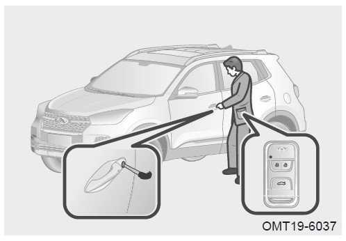 Как закрыть двери при севшем аккумуляторе Чери Тигго 4