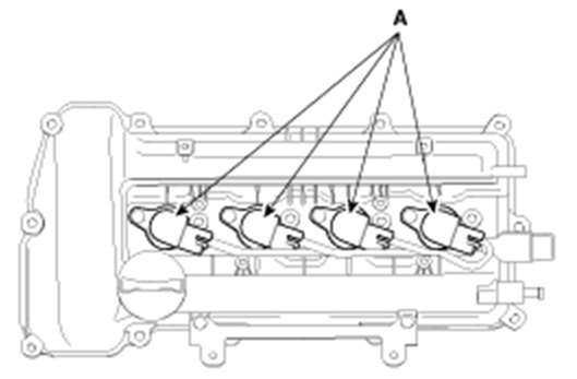 Катушки зажигания двигатель G4FA G4FC