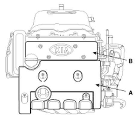 Проверка компрессии двигатель G4FA G4FC