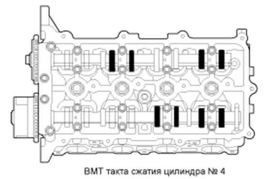 Проверка зазора клапанов двигатель G4FA G4FC